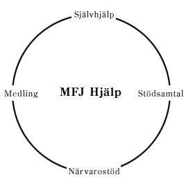 mfj_help_modell